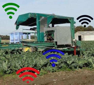 Agrifood 4.0